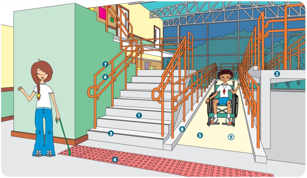acessibilidade nas escolas